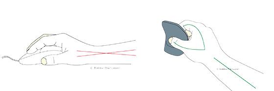 Polsextensie bij muis gebruik